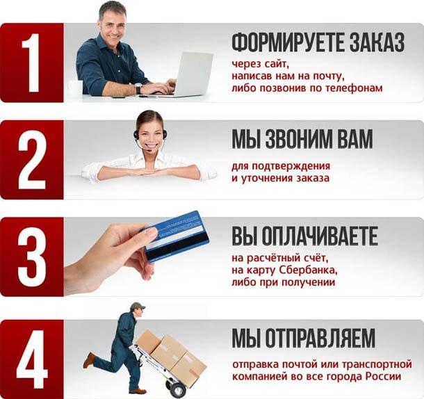 Доставка и оплата магазина КрепАвто